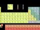 Tabela periódica - Química
