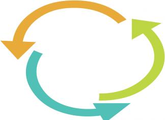 Desenvolvimento sustentável, sustentabilidade, clima