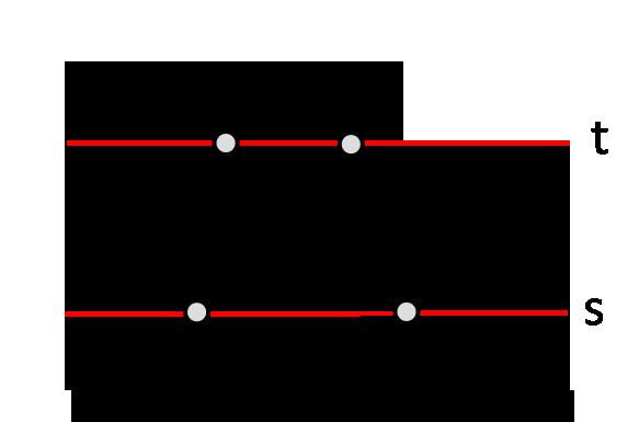Teorema de Tales, matemática, aplicação
