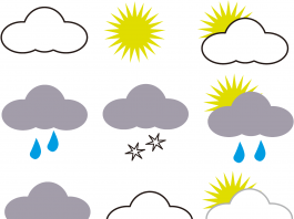 Dia mundial da meteorologia, clima, tempo