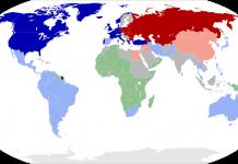 Geopolítica, relações, países